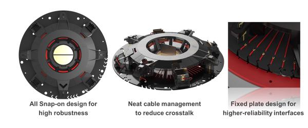 Đặc điểm kỹ thuật của thiết bị phát sóng WiFi Ruijie RG-AP880-I