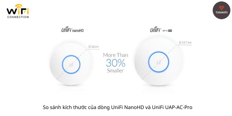 Tính năng thông minh của thiết bị UniFi UAP-NanoHD