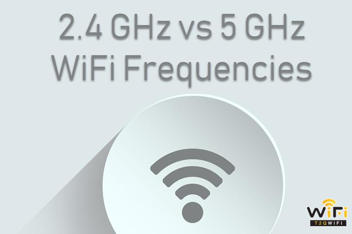 Wifi 5ghz là gì?