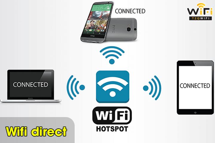 Hướng dẫn sử dụng wifi direct nhanh chóng