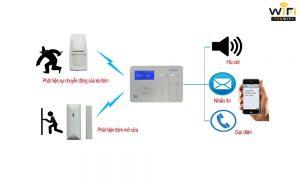 Vai trò của hệ thống báo động chống trộm tại TPHCM
