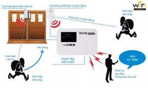 Ưu điểm nổi bật của hệ thống báo động - chống trộm