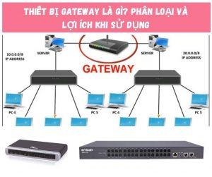 Thiết bị Gateway Là Gì? Phân Loại Và Lợi Ích Khi Sử Dụng