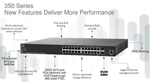 Cisco SF350-24-K9-EU 24 10/100 ports + 2 Gigabit copper/SFP combo + 2 SFP ports