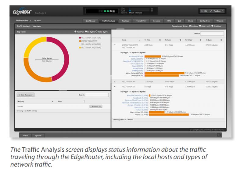 Chức năng của Phần mềm Edge OS