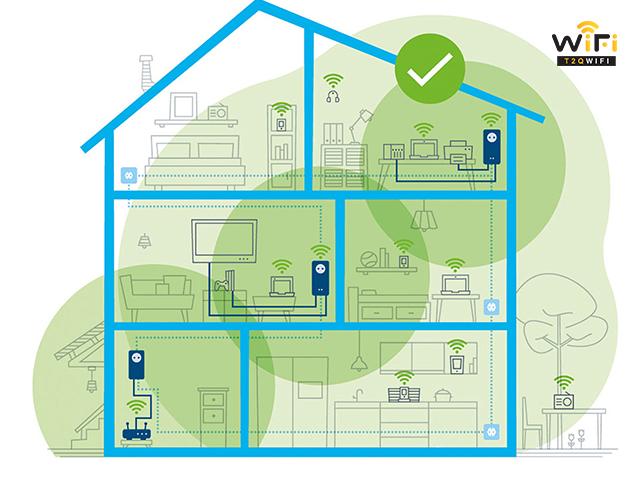 Wifi Mesh xây dựng hệ thống wifi trong khu vực rộng lớn